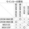 【ホンダ グロム カスタム】フロントウインカーの純正流用と使用可能な社外ウインカーをご紹介!!