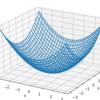 matplotlibで三次元立体グラフを描くテスト