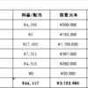 【資産運用】2019.4月の不労所得
