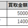 2020年6月第2週プリズマティックシークレットレアの高値買取価格をまとめました