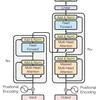 (Part. 1) tensorflow 2.0 betaでtransformerをつかって言語生成chatbotをつくりたい