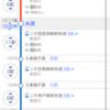 18切符旅今昔比較 東海道方面編①(東京〜姫路)