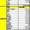 30代独身一人暮らし会社員の2017年2月家計簿