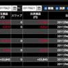 NEET生活〜62日目〜