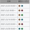 伝承・神階登場スケジュール(2021/3 ver)