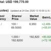 米国株投資状況 2020年12月第4週