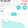 Sousei'sの仮想通貨日記_2018年1月17日 仮想通貨全面暴落
