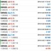 10/2  EUR USD