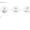 SFC修行プラン-秋の連休で国内乗り継ぎで香港に修行するプランを考える