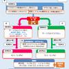 【サージカルマスク】新型コロナウイルス感染症(COVID-19)の予防効果は?