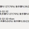将棋ソフトの勝率から見る振り飛車迫害の歴史