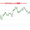 ■途中経過_2■BitCoinアービトラージ取引シュミレーション結果(2017年9月4日)