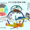 キトラ古墳の四神の壁画と高御座(たかみくら)台座の麒麟の絵の関係