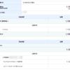 mineo(マイネオ)にしたら月々の料金はいくら?実際の料金と料金明細を見ながら紹介します。