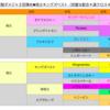 第10回公式BCスプリント配合①~前編~