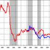三重野康元日本銀行総裁は、誰に対して「平成の鬼平」だったのか?