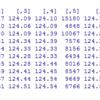 シンプルでそれなりの予測力をもつHAR-RVモデル。