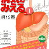 【CBT試験】頻出! 〜イレウス(腸閉塞)の分類・症状〜