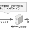 Delegated Credentials for TLS について