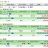 【週間運用損益】主力のアズームが大幅高&短期売買が+10万円で幸先のいい滑り出し