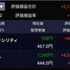 とにかく負けないこと。唯一上昇した日本ケアサプライを利益確定。