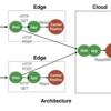 エッジコンピューティングを活かしたウェブアプリケーションホスティング構想