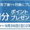 GMOあおぞらネット銀行評判!ポイントタウン経由で2000円稼げる!間違いなく、ポイントサイト1位でしょ!?