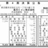 楽天Edy株式会社 第4期決算公告