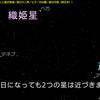7月の夜空/7月の星空情報・天文現象 - 国立天文台