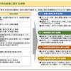 【パブリックコメント】稲沢市の学校給食のこれから