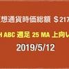 【ビットコインキャッシュ ABC フォーク前と月足高値更新】2019/5/12 仮想通貨時価総額23兆8000億