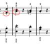 ショパン「幻想即興曲」まえがきと提示部〜ピアノ曲 楽曲分析〜