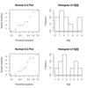 統計ソフトRで正規分布の確認のため正規確率プロットを描くには?