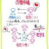 Eテレ「オイコノミア〜モテの極意〜」を観て。綾部さん、恐るべし。