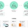 7月17日まで!Amazonギフト券(配送タイプ)5,000円購入で最大1,000ポイントキャンペーン実施中だよ!