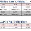 使いやすさNo1!iPhoneSEを購入できる格安SIMを徹底比較しました