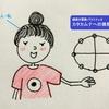 【日本の古代謎解き冒険:カタカムナ】第3首~②ミコト(解読)