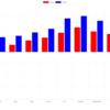 RubyとJavascriptでグラフを描く【その1】