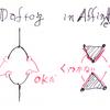 なんやかんや -- after 量子と古典の物理と幾何@名古屋