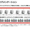 マイクロセグメンテーション(FLOW)の詳細について~AOS5.6機能紹介~