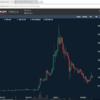 2月12日仮想通貨 リップル ビットコイン イーサリアム
