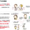 新型コロナウイルス「接触確認アプリ及び関連システム仕様書」が公開、6月中リリース予定