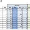 予備試験全国公開論文模試 第1回(伊藤塾)