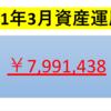【2021年3月投資運用額】コロナ相場は終わりか?・・アフターコロナへ!!