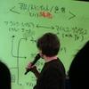 TBSラジオ「菊地成孔の粋な夜電波」presents リアルジャズバー<菊> に行ってきた。
