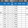 サマーチャンピオン(佐賀8R)の予想