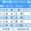 【minitoto920回】【予想】ルヴァン杯グループステージ第2節