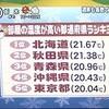 安座間美優「世界制覇への道」ズムサタレポ