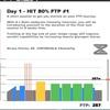 【総括】Zwift 4wk FTP Booster Week 1 Day 1-7
