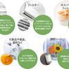 技術では日本がリードの国策銘柄【CNF】関連銘柄
